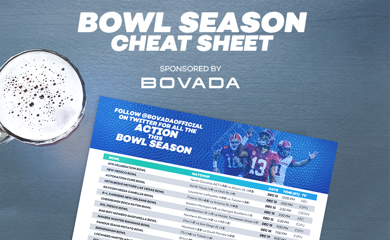 graphic about Printable Bowl Schedule With Point Spreads known as 2018-19 NCAA Soccer Bowl Time Excellent Bets OddsShark
