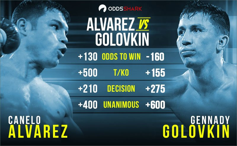 Mgm betting odds boxing between canelo case betting csgo