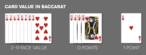 Baccarat card values bicycle poker cards wholesale