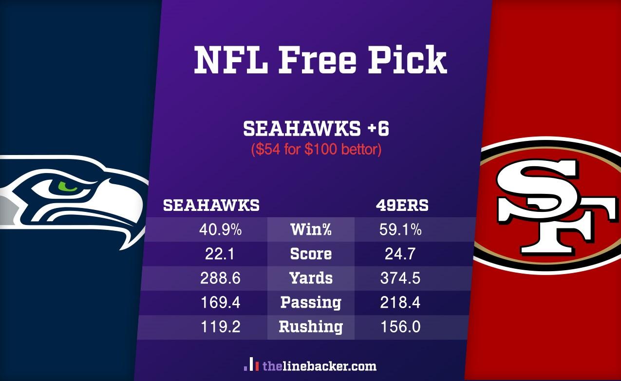 NFL Betting Pick Linebacker Seattle Seahawks San Francisco 49ers