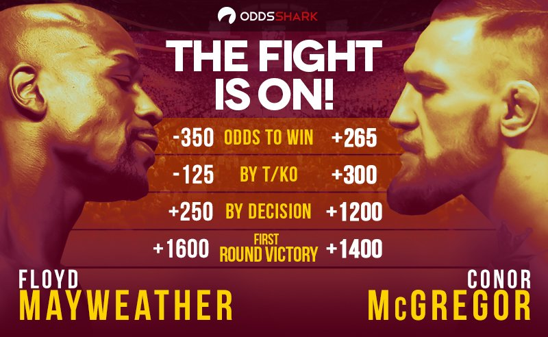How can i bet on the mcgregor mayweather fight fibonacci betting system roulette
