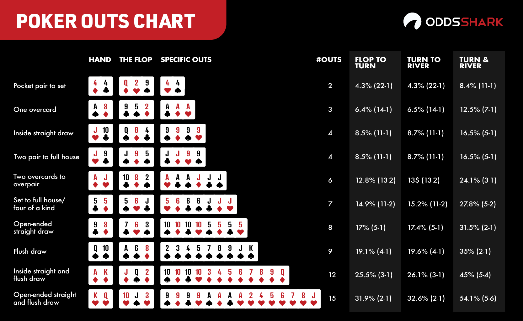 Poker Hand Calculator