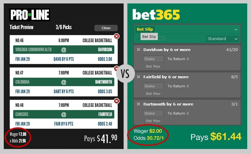 Bet365 nfl futures betting paok benfica betting tips