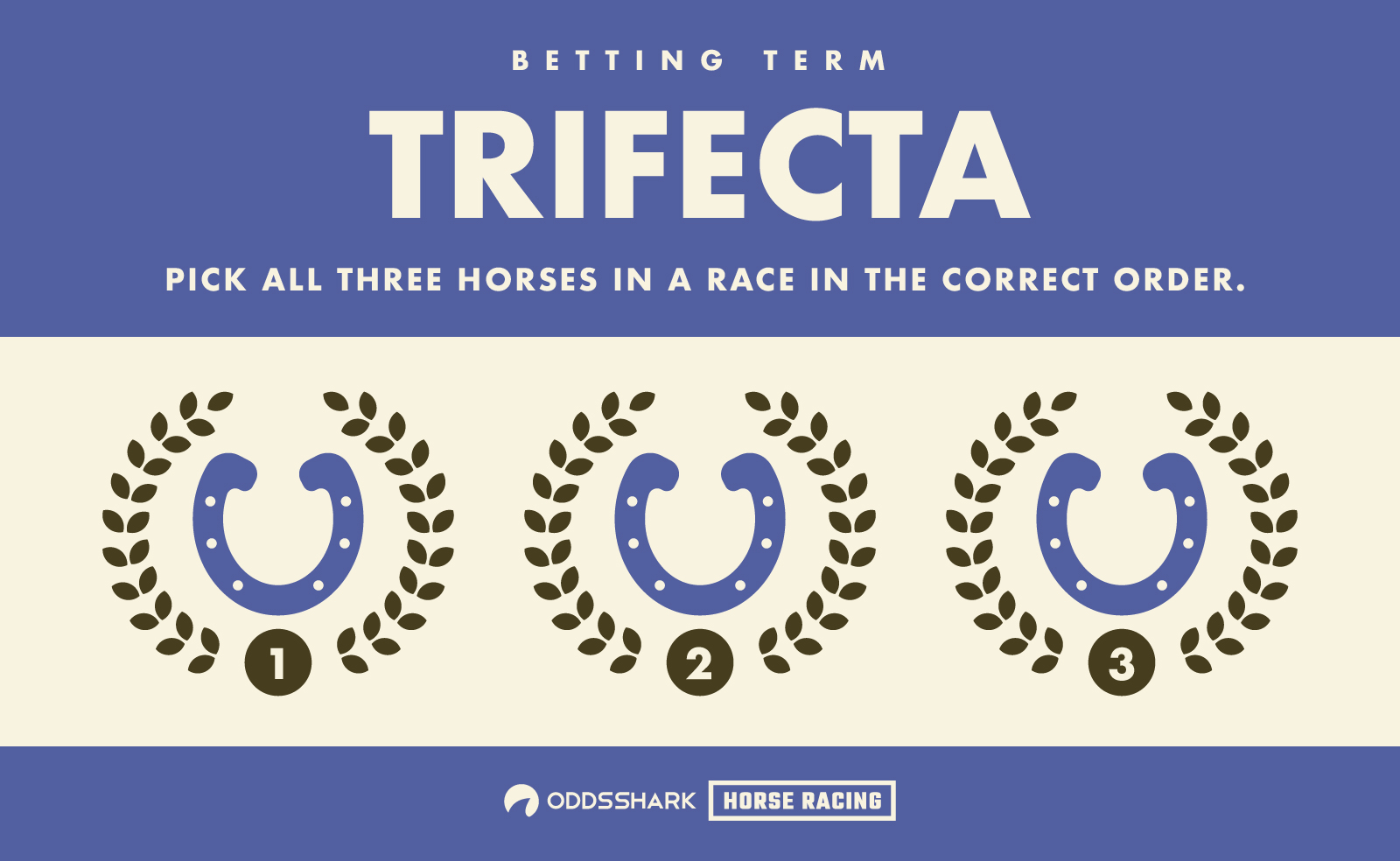 Kaidus trifecta betting tlc88 betting sites
