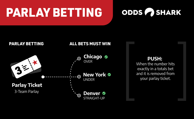 Sports betting parlay explained best betting wins every time