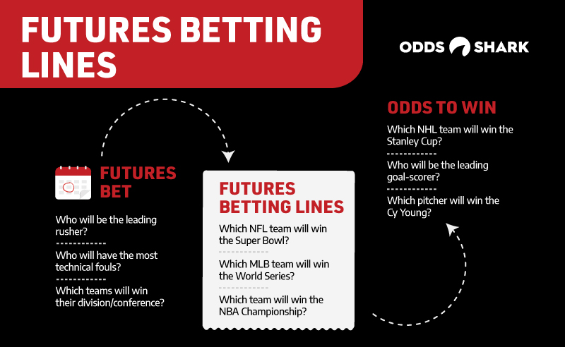 Betting odds comparison euro 2021 standings optionsclick binary fission