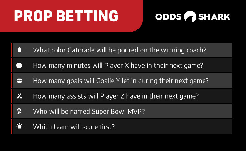 online nfl betting lines