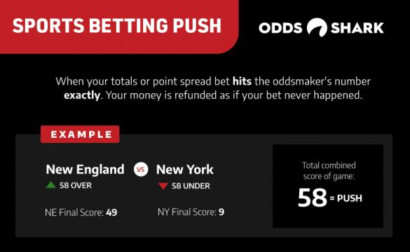 Push sports betting explained