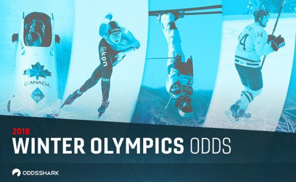 2018 Pyeongchang Winter Olympics Odds