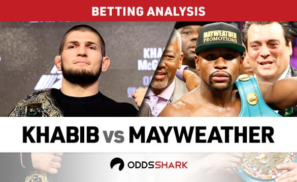 Nurmagomedov vs Mayweather Jr. Betting Odds