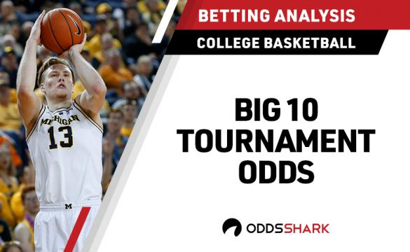 Odds to win the Big 10 Tournament