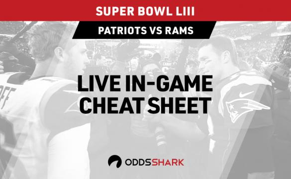 Super Bowl Live In-Game Betting