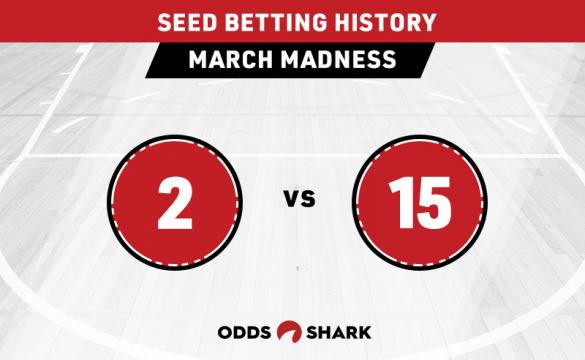March Madness 2 vs 15 seed history