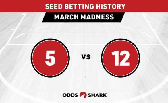 March Madness: 5 vs 12 Betting History