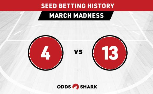 March Madness 4 vs 13 betting history