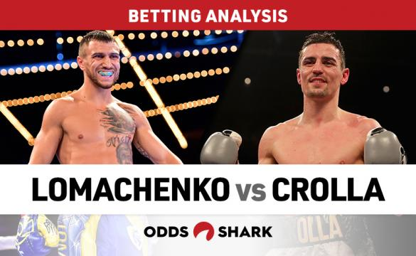 Lomachenko vs Crolla Betting Odds