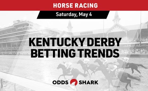 2019 Kentucky Derby Betting Trends