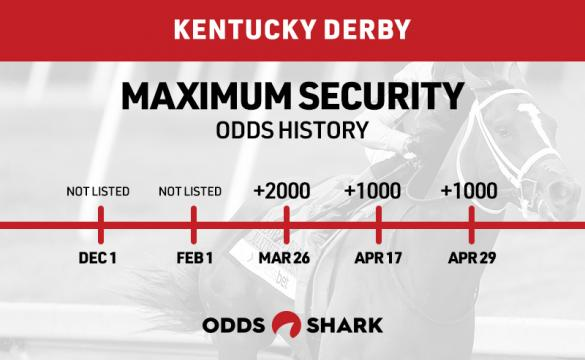 Maximum Security Odds History Kentucky Derby