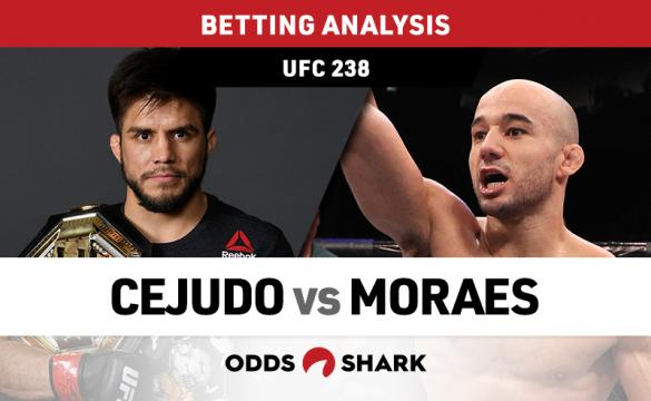 Cejudo vs Moraes Betting Odds
