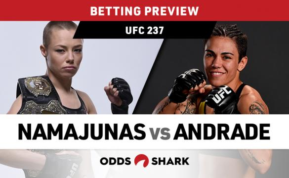 UFC 237: Rose Namajunas vs Jessica Andrade Betting Odds