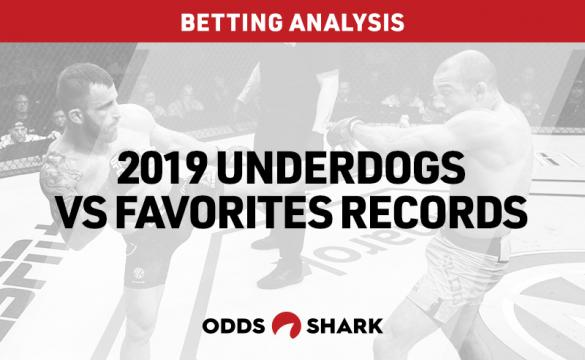 UFC Underdogs vs Favorites records