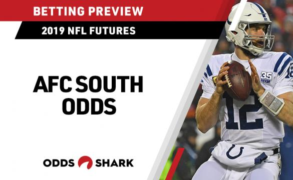 Odds to Win the AFC South Title