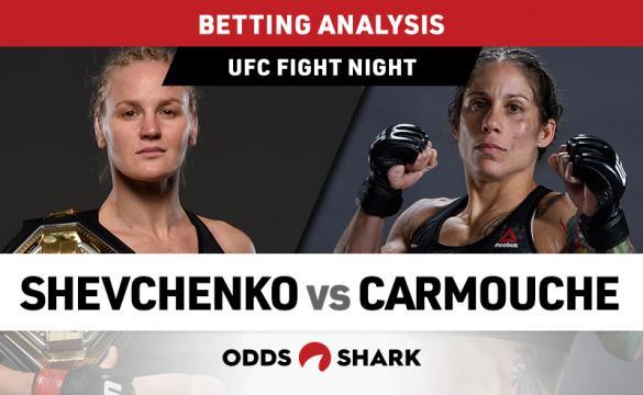 UFC Fight Night Uruguay: Shevchenko vs Carmouche II