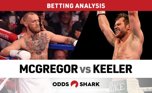 McGregor vs Keeler Betting Odds