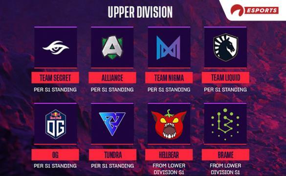 Dreamleague Season 15 teams