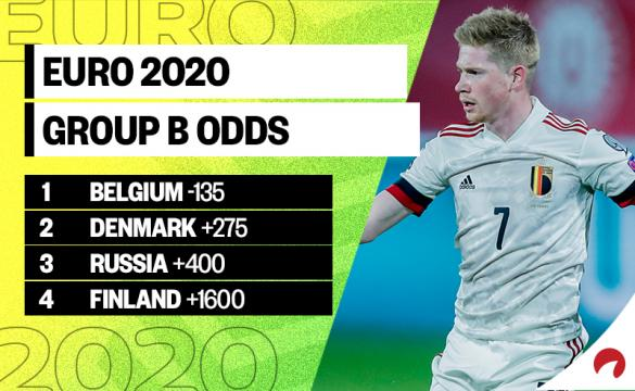 Kevin De Bruyne's team Belgium is the favorite in the Euro 2020 Group B odds.