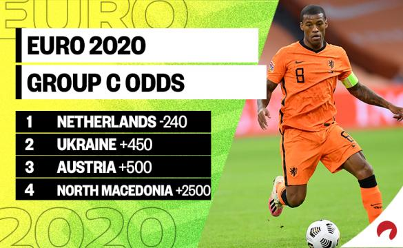 Georginio Wijnaldum and team Netherlands are favored in the Euro 2020 Group C odds.