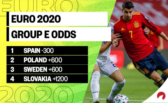Álvaro Morata and team Spain are favored in the Euro 2020 Group E odds.