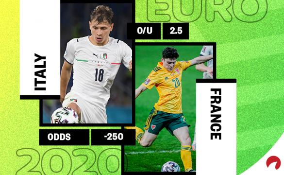 Nicolo Barella's team Italy are the favorites in the Italy vs Wales odds for Euro 2020.