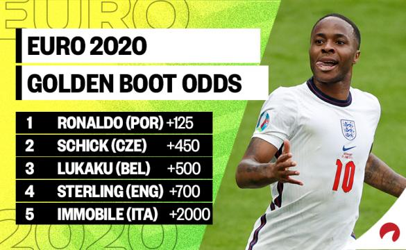 England's Raheem Sterling has scored three of England's four goals and is +700 to be Euro 2020 top goalscorer.