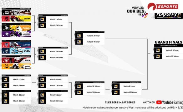 overwatch league playoffs bracket